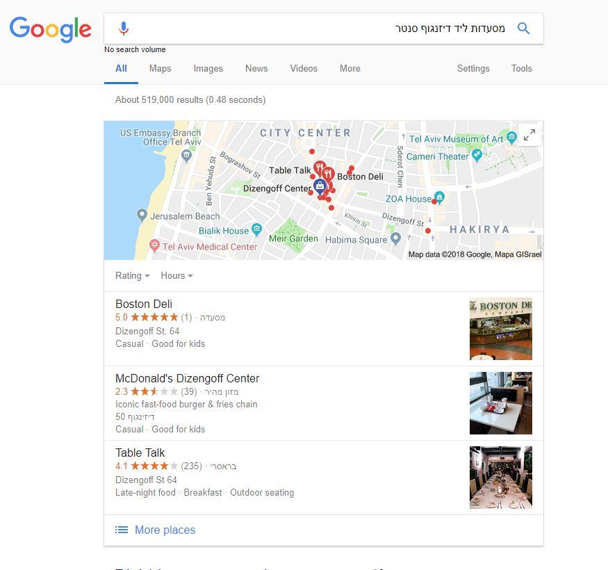 דוגמא נוספת לחיפוש מקומי
